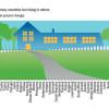 Украина признана худшим рынком жилой недвижимости в мире (ИНФОГРАФИКА)