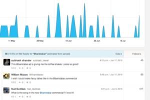Фрагмент скриншота с приписанными пользователям словами