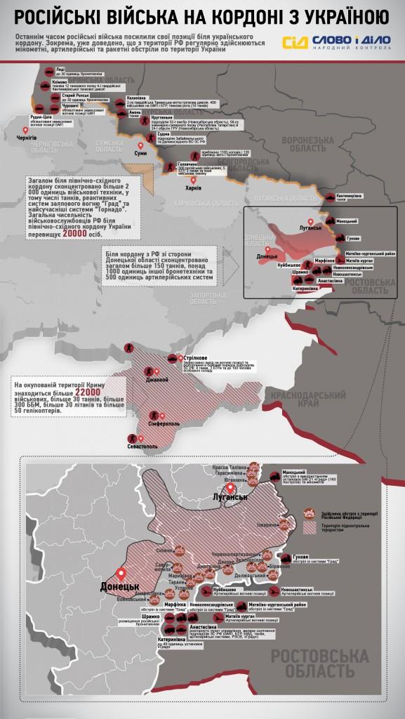 инфографика_расположение войск