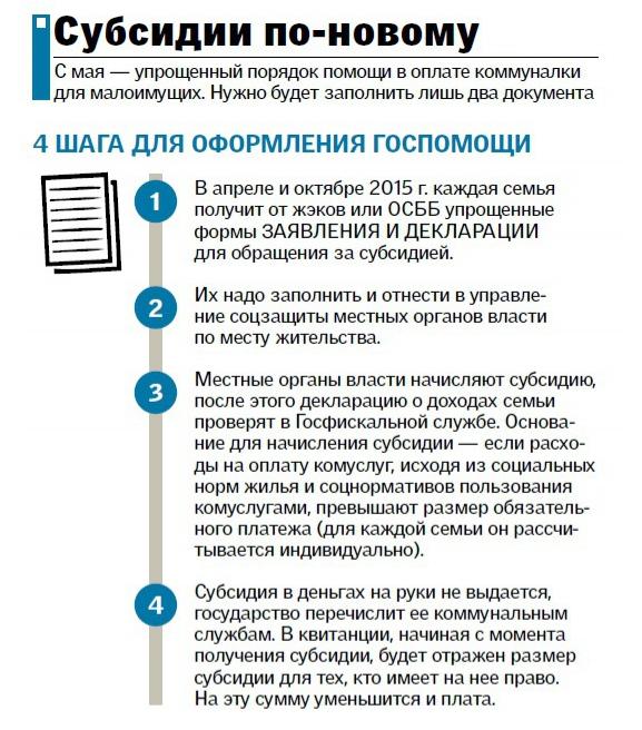 оформление документов на индивидуальное отопление харьковская обл банки