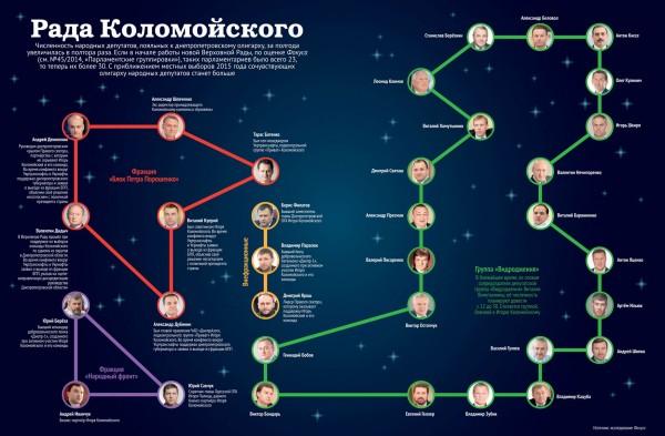 Инфографика: Станислав Мирошниченко, Елизавета Букреева